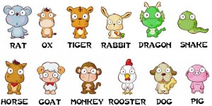 Chinese Astrology Based on the 12 Animals