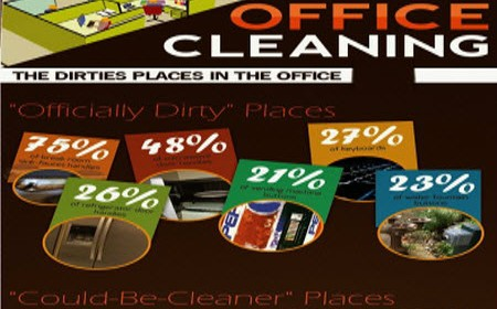 Infographic: Office Cleaning