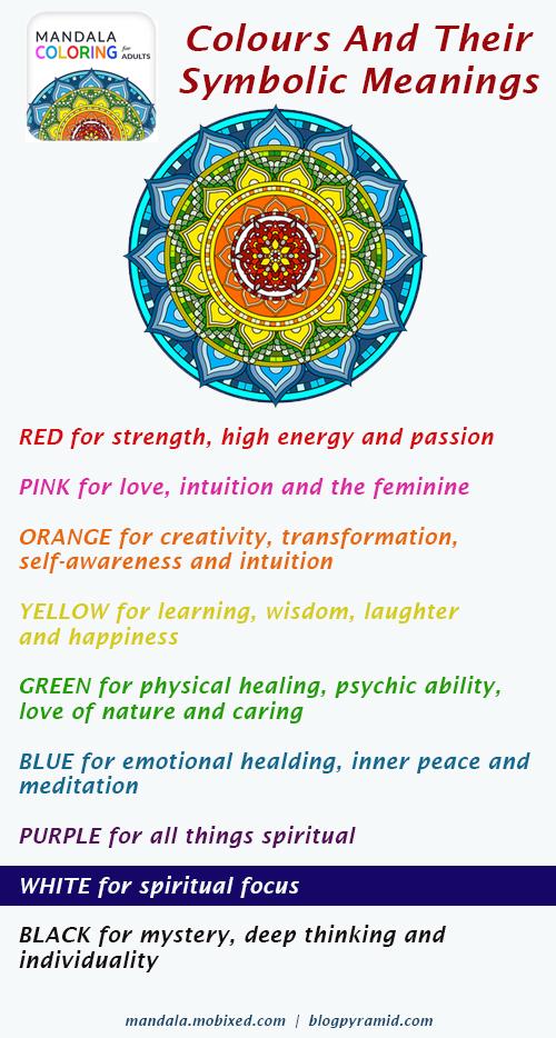 manadala-meditation