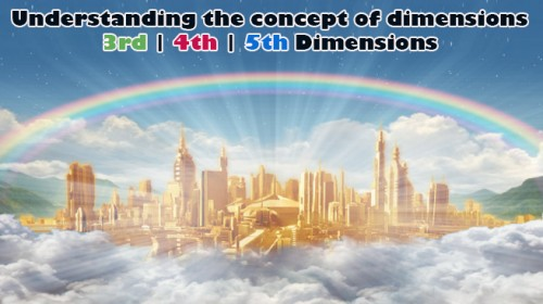 Understanding the concept of dimensions – 3rd | 4th | 5th Dimensions